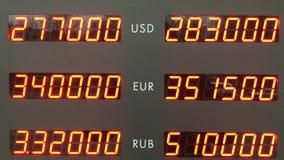 Обменный курс, электронное табло видеоматериал