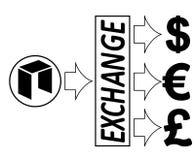 Обменяйте нео к долларам, евро и английскому фунту иллюстрация вектора