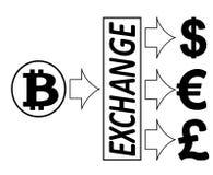 Обменяйте bitcoin к долларам, евро и английскому фунту иллюстрация вектора