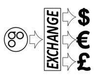 Обменяйте omisego к долларам, евро и английскому фунту бесплатная иллюстрация