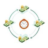 Оборачиваемость денег Иллюстрация выгоды Infographic для вашего представления дела Стоковая Фотография