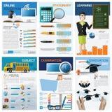 Образование и учить диаграмму диаграммы Infographic Стоковое фото RF