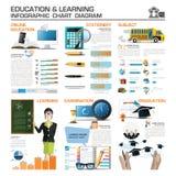 Образование и учить диаграмму диаграммы Infographic Стоковая Фотография
