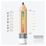 Образование и Infographic учить с карандашем масштаба Стоковые Изображения RF