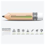 Образование и Infographic учить с карандашем масштаба Стоковое Фото