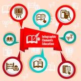 Образование принципиальной схемы Infographic бесплатная иллюстрация