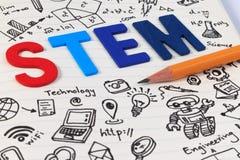 Образование СТЕРЖНЯ Математика инженерства технологии науки стоковые фотографии rf