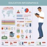 Образование Infographic Символы и элементы дизайна Стоковая Фотография RF