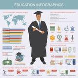 Образование Infographic Символы и элементы дизайна Стоковое Изображение RF