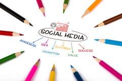 образуйте переговоры принципиальной схемы связи имея social людей средств Стоковые Фотографии RF