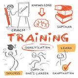 Обучение и образование бесплатная иллюстрация