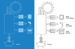 обшивает панелями солнечное сбережениа Линия значки иллюстрация вектора