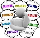 Облака мысли мыслителя достигают выполняют Envision решение бесплатная иллюстрация