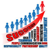 Облако бирок от главных компонентов успеха в бизнесе и стрелки которая представляет рост и успех компании Стоковые Фотографии RF