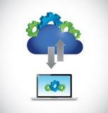 облако вычислять концепция технологии перехода Стоковое Фото