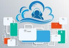 Облако компьютера с силуэтами людей в наушниках Стоковое Фото