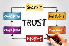 доверие стоковые изображения rf