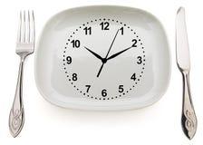 ограничения еды принципиальной схемы Стоковое Изображение