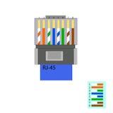 Оконечная кабельная коробка в Стоковое фото RF