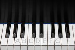 Октава клавиатуры рояля с ярлыками Стоковое Изображение RF