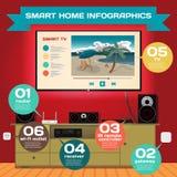 домашнее франтовское Концепция Infographic умной системы технологии дома Стоковые Фото