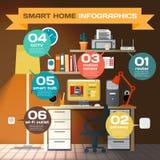 домашнее франтовское Концепция Infographic умной системы технологии дома Стоковое Изображение