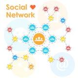Онлайн концепция соединения Социальная связь средств массовой информации Стоковая Фотография RF