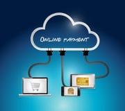 Онлайн дизайн иллюстрации концепции покупок Стоковое фото RF