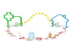 Онлайн медицинское обслуживание (концепция) Стоковые Фото