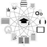 Онлайн образование и концепция обучения по Интернетуу - значок установленный для рогульки, плаката, вебсайта также вектор иллюстр Стоковые Изображения RF