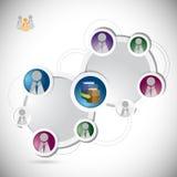Онлайн принципиальная схема сети студента образования Стоковая Фотография RF
