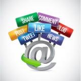 Онлайн социальная иллюстрация дорожного знака средств массовой информации иллюстрация вектора