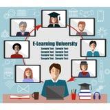 Онлайн уча концепция Учитель и группа студентов установьте текст Стоковая Фотография RF