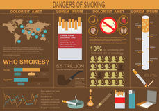 Опасности курить, элементы infographics иллюстрация штока