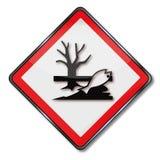 Опасность опасно для воды иллюстрация штока