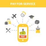 Оплата для концепции обслуживания иллюстрация штока