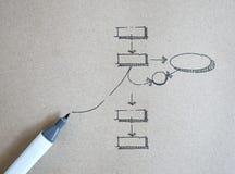 Организационные схемы стоковая фотография rf
