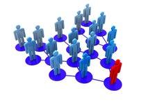 организационные формы бизнеса бесплатная иллюстрация