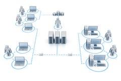 организованная сеть Стоковое фото RF
