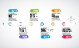 Основной этап работ Компания, вектор Infographic иллюстрация штока