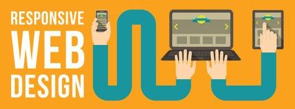 Отзывчивое знамя веб-дизайна Стоковые Изображения