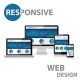 Отзывчивый веб-дизайн на различном приборе Стоковое Изображение