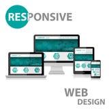 Отзывчивый веб-дизайн на различном приборе Стоковые Фотографии RF