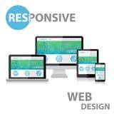 Отзывчивый веб-дизайн на различном приборе Стоковое Фото