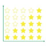 Отклонять вектор Стоковое Изображение RF