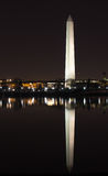 Отражение приливного таза памятника Вашингтона Стоковое Изображение RF