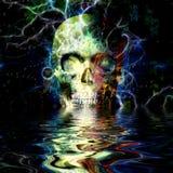 Отражение черепа бесплатная иллюстрация