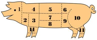 отрежьте вне свинью Стоковое фото RF