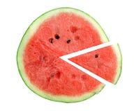 Отрезанная форма арбуза в изоляте долевой диограммы на белизне (путь клиппирования) Стоковые Фотографии RF