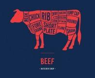 Отрезки мяса Схема говядины Стоковая Фотография RF